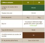 VOUZELAUD SUPER CENTENAIRE TUBE CARTON - PAR 10